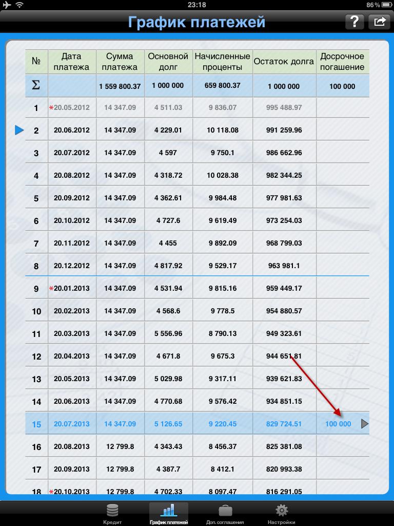 График платежей с учетом досрочных погашений