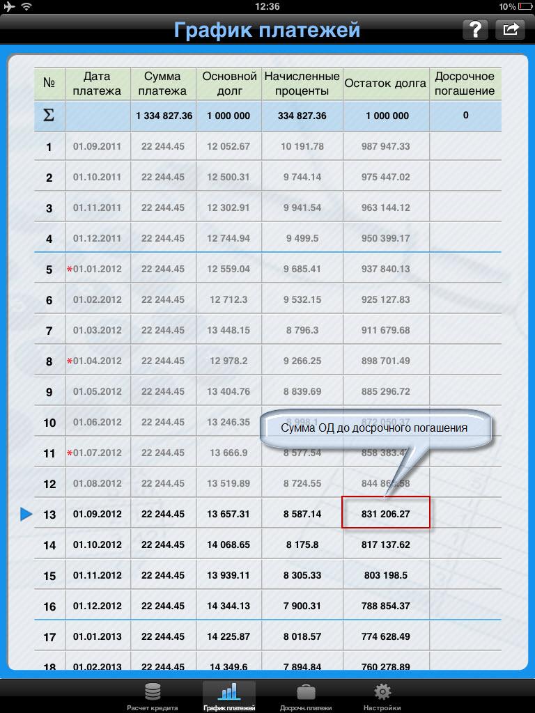 График платежей ипотеки до досрочного погашения