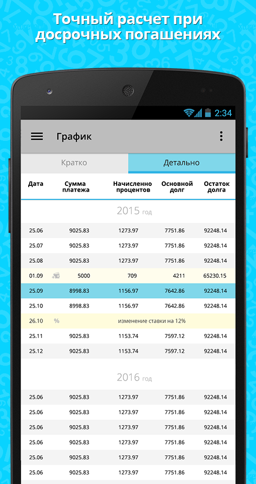 кредитный калькулятор андроид