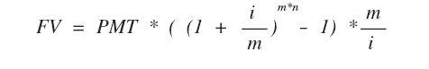 формула расчета сложных процентов с пополнением