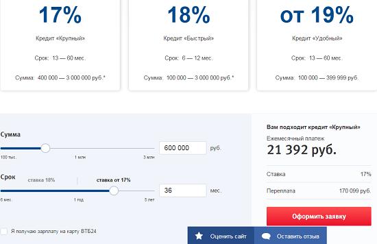 Официальный сайт банка ВТБ 24: обзор основных возможностей