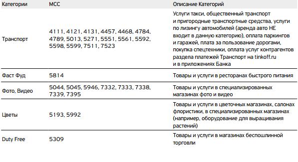 mcc коды