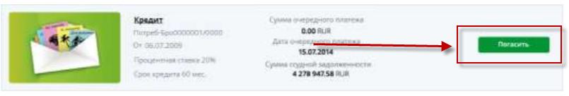 Список кредитов РСХБ онлайн