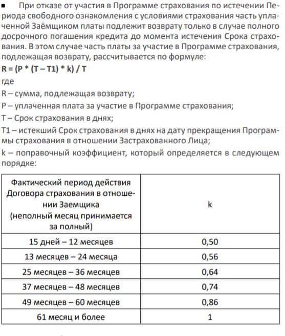 Формула из договора страхования Райффайзенбанка